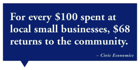 Small Business Saturday - Shop Local